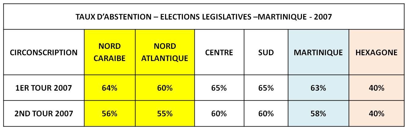 La r vocation des lus proposition pour remettre le for Interieur gouv fr elections