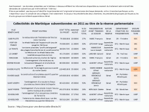 TABLEAU RESERVE PARLEMENTAIRE 2011 MQ