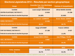 6 RESULTATS LEGISLATIVES 2012 PAR SECTIONS GEO