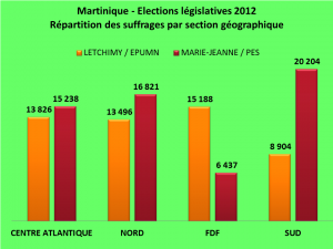 8 REPARTITIONS VOTES 2012 SELON CIRCONSCRIPTIONS GEO CTM