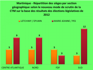 9 REPARTITIONS SIEGES 2012 SELON CIRCONSCRIPTIONS GEO CTM