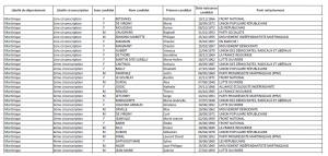 17 06 MIN INTERIEUR RATTACHEMENT DES CANDIDATS MQ